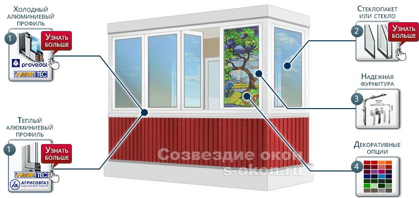 Элементы алюминиевого остекления балконов