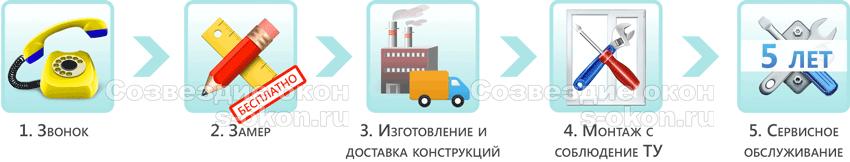 Как узнать цену на окна ПВХ в Москве