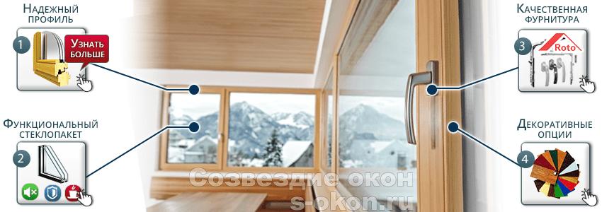 Устройство деревянного окна со стеклопакетом