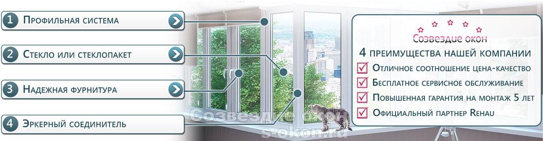 Из чего состоят эркерные окна?