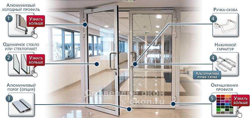 Из чего состоит офисная алюминиевая дверь?