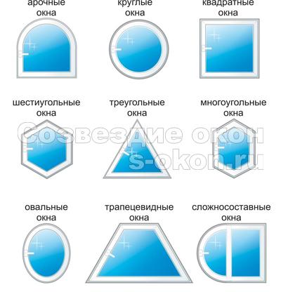 Окна сложной формы: треугольные, круглые, арочные, трапециевидные да и какие угодно.