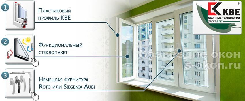 Из чего состоят окна KBE?