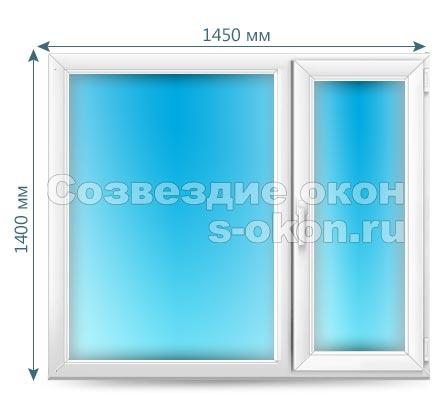 Окна пластиковые со стеклопакетом цены