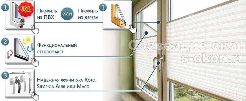 Элементы окон в 2-комнатную квартиру