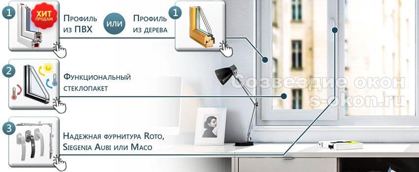 Элементы окна в однокомнатной квартире