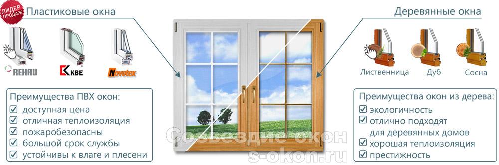 Профиль окна в загородный дом