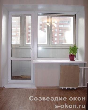 КОПЭ окна
