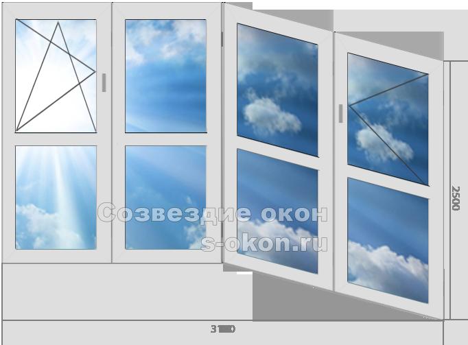 Сколько стоит остекление витрин