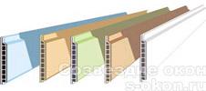 Отделка балкона ПВХ панелями