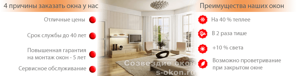Панорамные остекления квартир