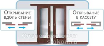 Двустворчатые раздвижные двери на кухню и в гостиную