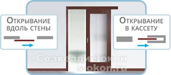Одностворчатые раздвижные двери на кухню и в гостиную