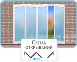 Раздвижные белые двери типа FS-portal