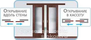 Стеклянные межкомнатные двери-купе