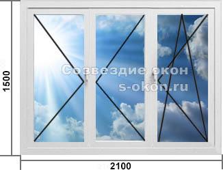 Цены на окна Rehau Excellent