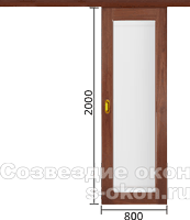 Цены на межкомнатные сдвижные двери