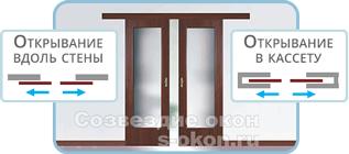 Сдвижная деревянная дверь