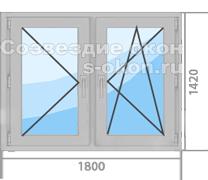 Цена серого пластикового окна