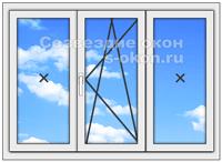 Окна ПВХ со стандартными размерами высоты и ширины