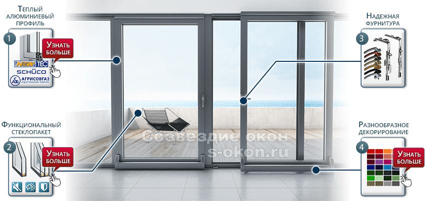 Элементы теплых алюминиевых окон