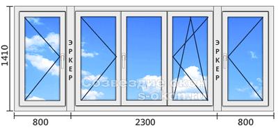 Размеры угловых окон