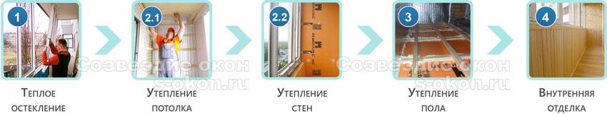 Утепление балкона своими руками