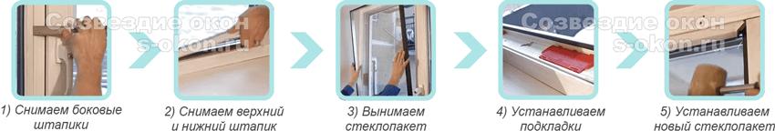 Этапы замены стеклопакета в пластиковых окнах