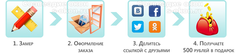 Как получить 500 рублей?