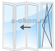 FS portal