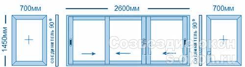 Размеры остекления балкона в пятиэтажке