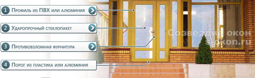 Основные элементы бронированных дверей
