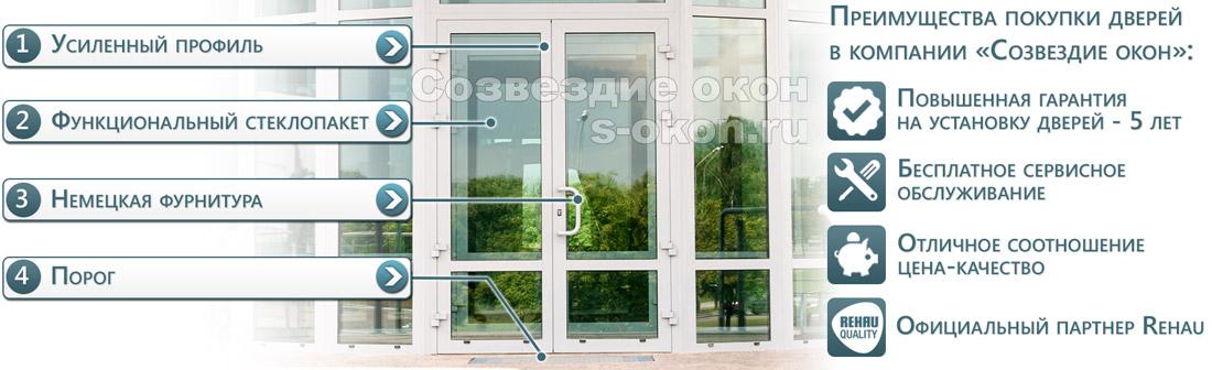Элементы входной двери со стеклопакетом