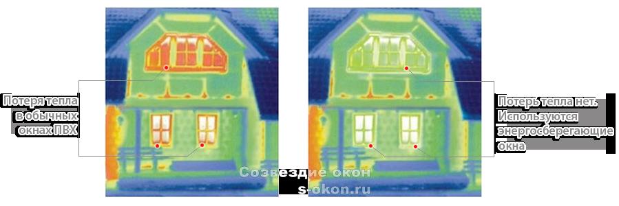 Изучение дома тепловизором