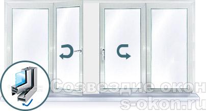 Поворотное холодное остекление балкона