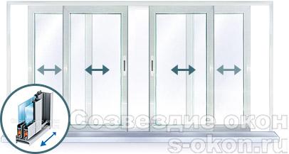 Раздвижное холодное остекление балкона