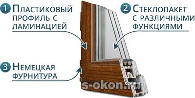 Пластиковые окна коричневого цвета