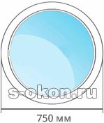 Цена круглого окна