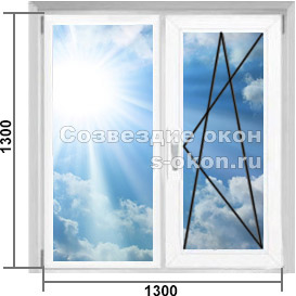 Двухстворчатое окно Рехау или КБЕ
