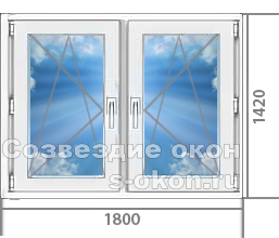 Цены на окна Rehau Rehau BLITZ New