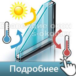 Окна с мультифункциональным стеклопакетом