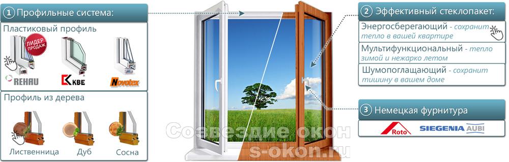 Окна в частный дом