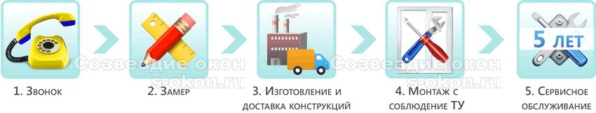 Заказать окна в дом в Ивантеевке на официальном сайте