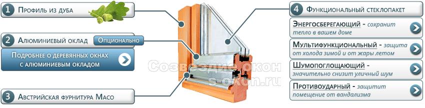 Элементы деревянных окон из дуба со стеклопакетом
