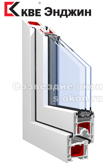 Стеклопакет KBE Энджин