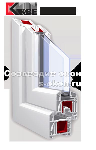 Стеклопакет KBE Селект