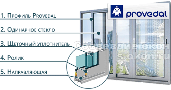 Раздвижные алюминиевые окна