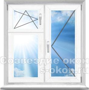 Цены на окна с форточкой