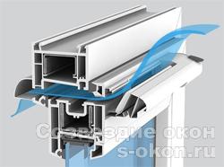 Профессиональный монтаж вентиляционного клапана поможет избежать проблем зиной