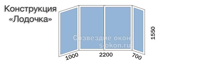 Размеры остекления балкона П3 лодочка